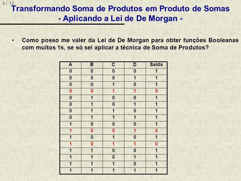 4 / 12 Transformando Soma de Produtos em Produto de Somas - Aplicando a Lei de De Morgan - Como posso me valer da Lei de De Morgan para obter funções