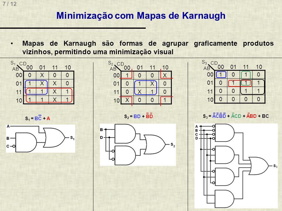 7 / 12 Minimização com Mapas de Karnaugh Mapas de Karnaugh são formas de agrupar graficamente produtos vizinhos, permitindo uma minimização visual 0X0