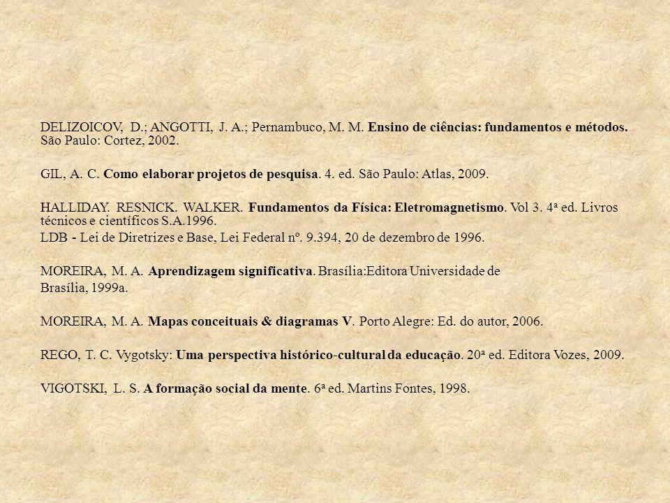 DELIZOICOV, D.; ANGOTTI, J. A.; Pernambuco, M. M. Ensino de ciências: fundamentos e métodos. São Paulo: Cortez, 2002. GIL, A. C. Como elaborar projeto