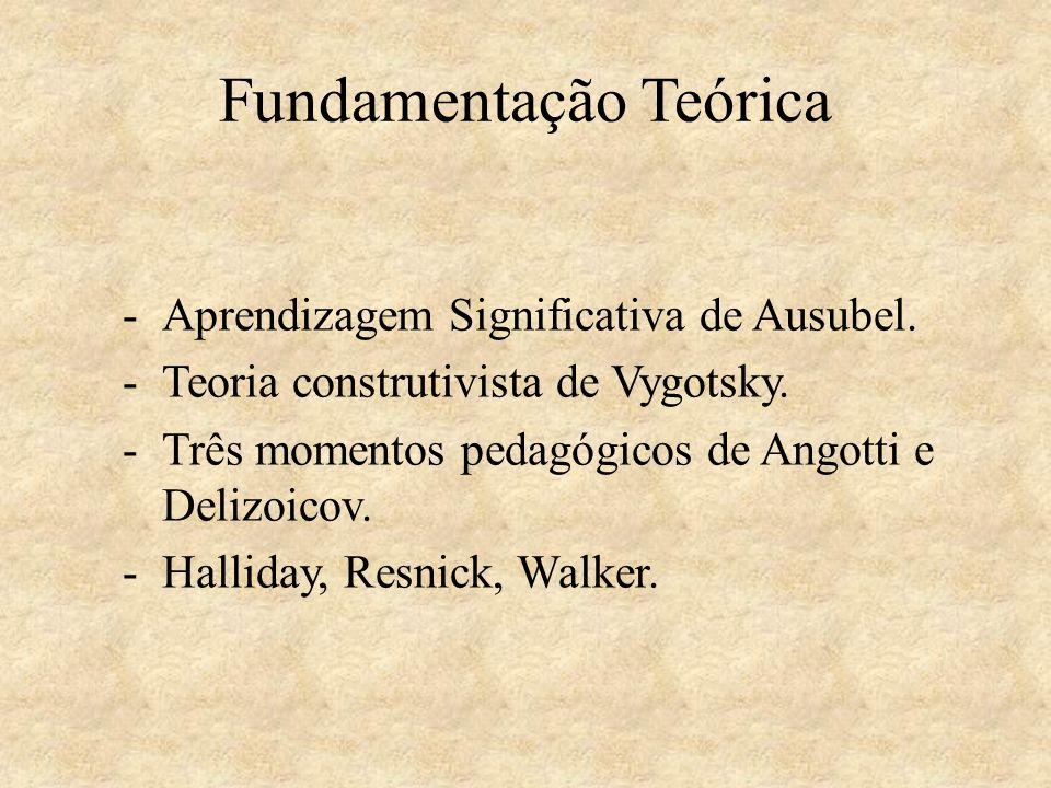 Fundamentação Teórica -Aprendizagem Significativa de Ausubel. -Teoria construtivista de Vygotsky. -Três momentos pedagógicos de Angotti e Delizoicov.