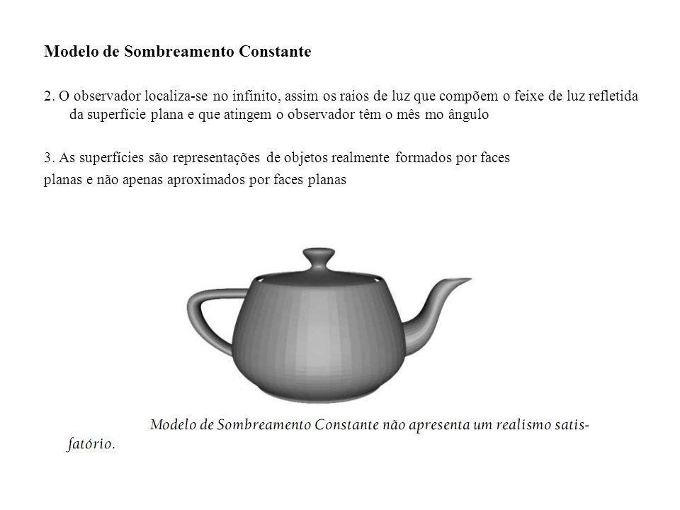 Modelo de Sombreamento Constante 2.