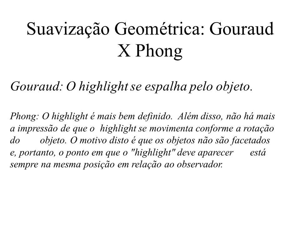 Suavização Geométrica: Gouraud X Phong Gouraud: O highlight se espalha pelo objeto.