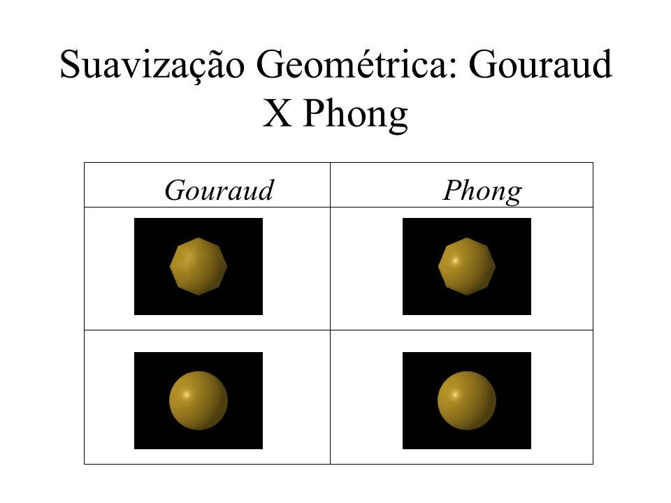 Suavização Geométrica: Gouraud X Phong GouraudPhong