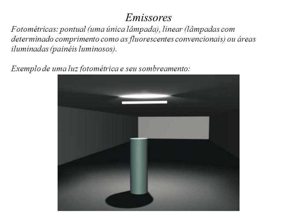 Emissores Fotométricas: pontual (uma única lâmpada), linear (lâmpadas com determinado comprimento como as fluorescentes convencionais) ou áreas iluminadas (painéis luminosos).