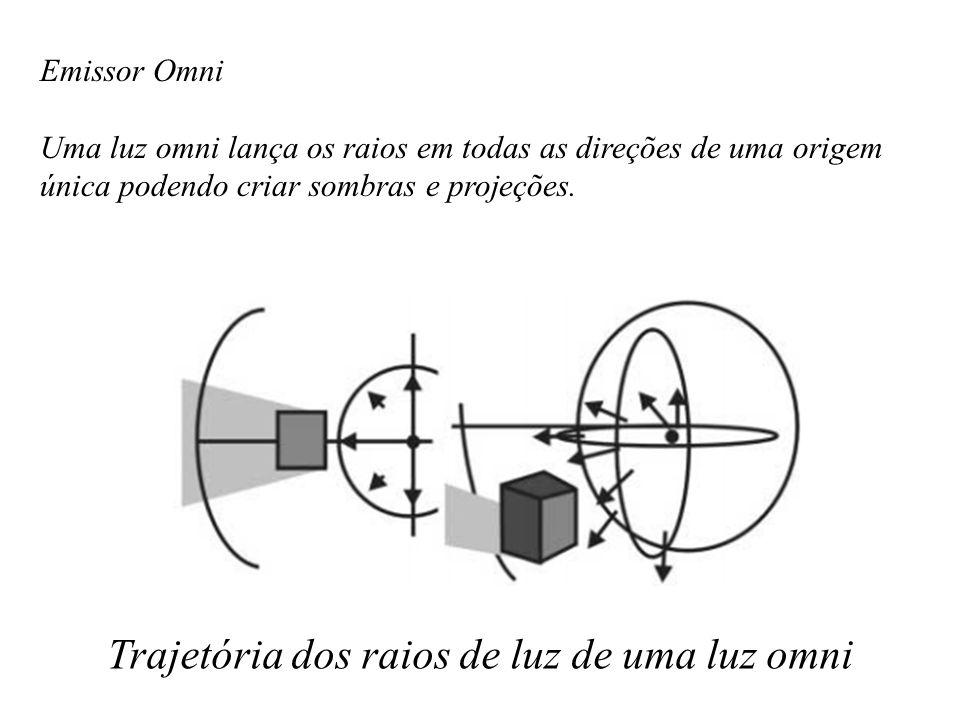 Emissor Omni Uma luz omni lança os raios em todas as direções de uma origem única podendo criar sombras e projeções.