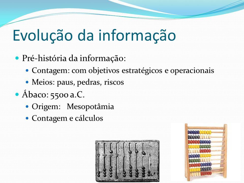 Evolução da informação Pré-história da informação: Contagem: com objetivos estratégicos e operacionais Meios: paus, pedras, riscos Ábaco: 5500 a.C.