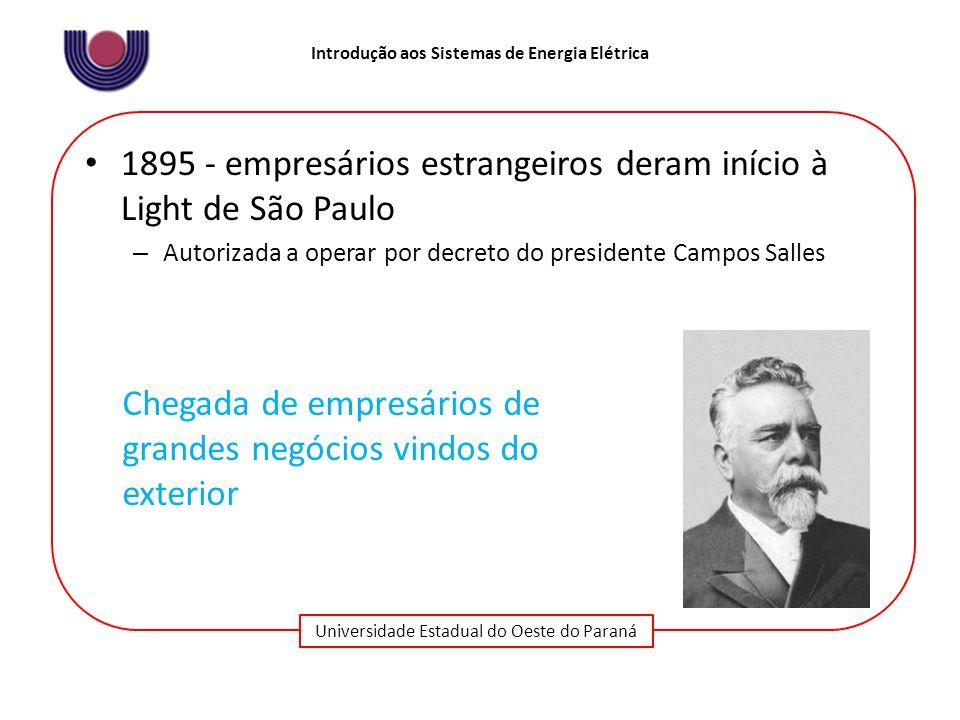 Universidade Estadual do Oeste do Paraná Introdução aos Sistemas de Energia Elétrica 1895 - empresários estrangeiros deram início à Light de São Paulo