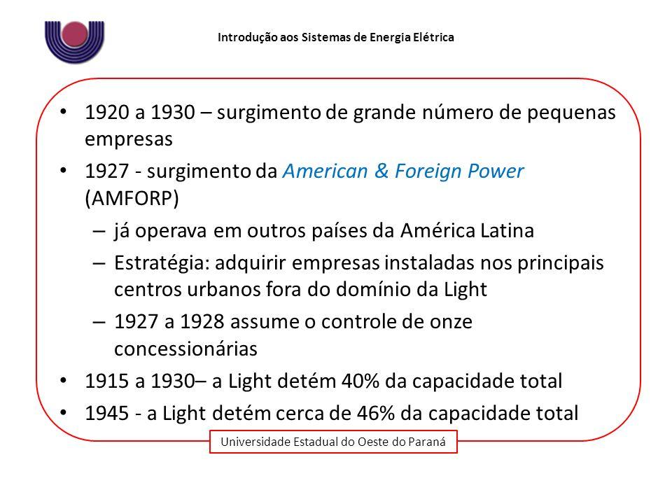 Universidade Estadual do Oeste do Paraná Introdução aos Sistemas de Energia Elétrica 1920 a 1930 – surgimento de grande número de pequenas empresas 19