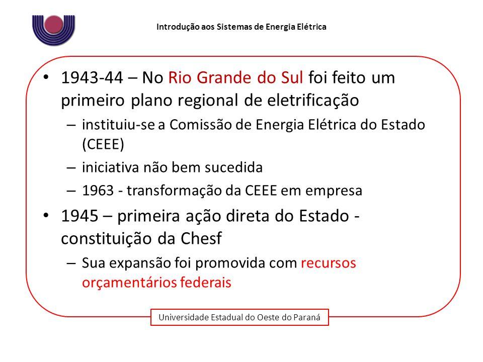 Universidade Estadual do Oeste do Paraná Introdução aos Sistemas de Energia Elétrica 1943-44 – No Rio Grande do Sul foi feito um primeiro plano region