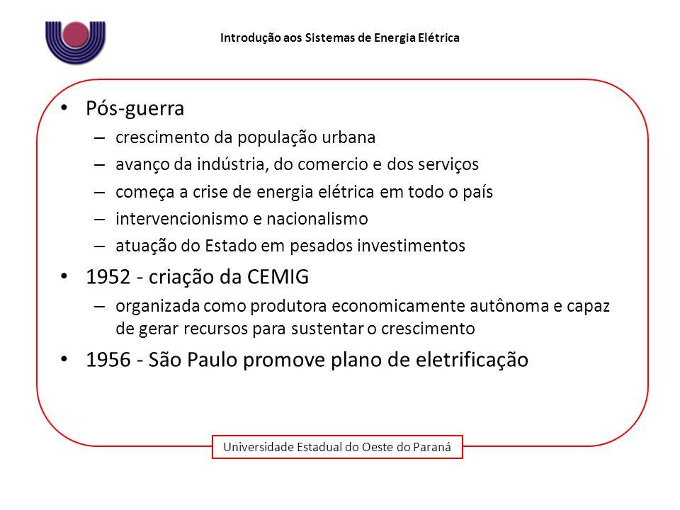 Universidade Estadual do Oeste do Paraná Introdução aos Sistemas de Energia Elétrica Pós-guerra – crescimento da população urbana – avanço da indústri