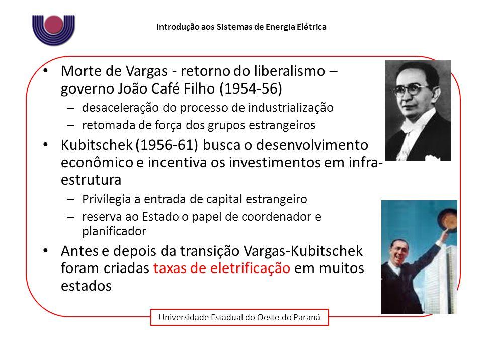 Universidade Estadual do Oeste do Paraná Introdução aos Sistemas de Energia Elétrica Morte de Vargas - retorno do liberalismo – governo João Café Filh