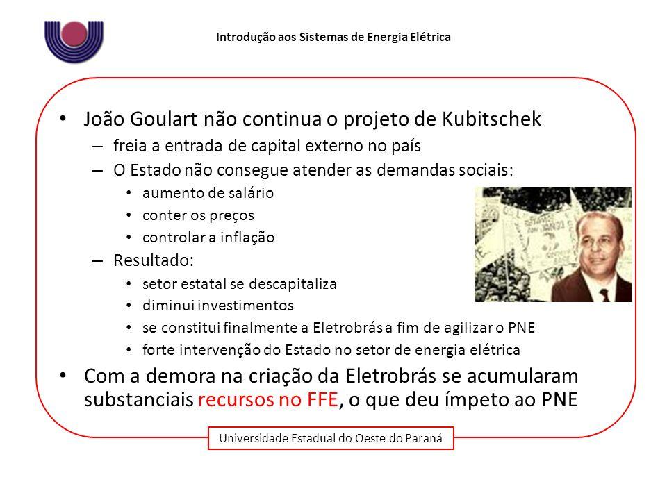 Universidade Estadual do Oeste do Paraná Introdução aos Sistemas de Energia Elétrica João Goulart não continua o projeto de Kubitschek – freia a entra