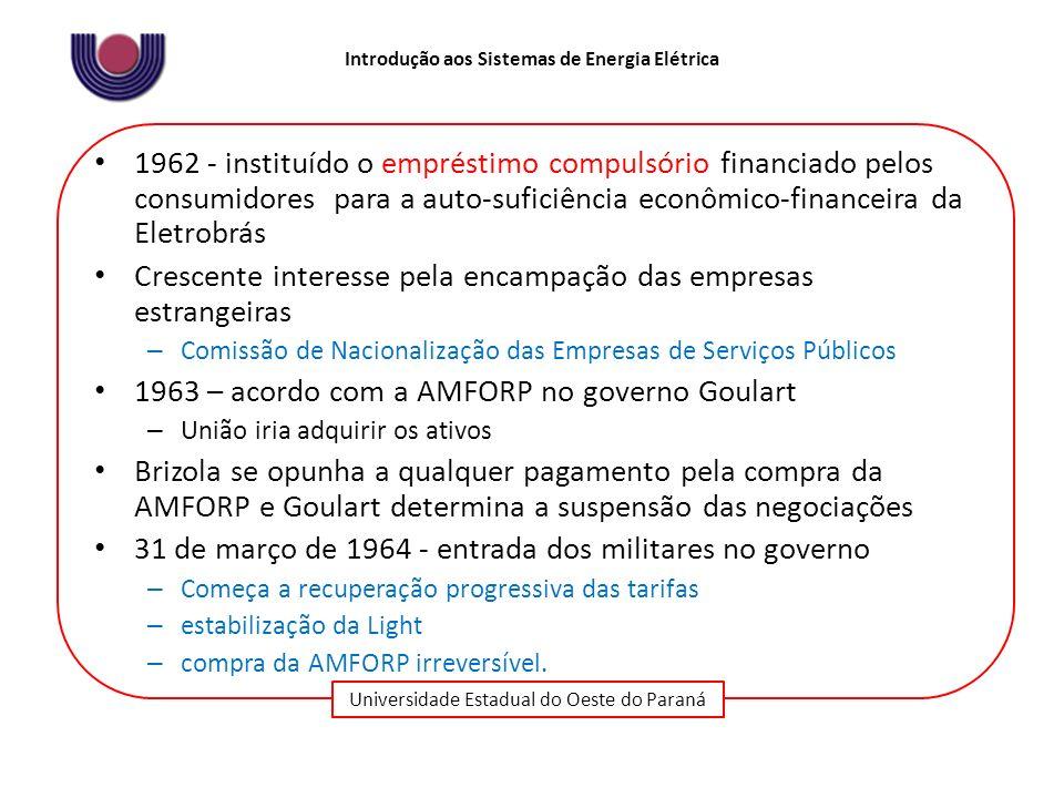 Universidade Estadual do Oeste do Paraná Introdução aos Sistemas de Energia Elétrica 1962 - instituído o empréstimo compulsório financiado pelos consu