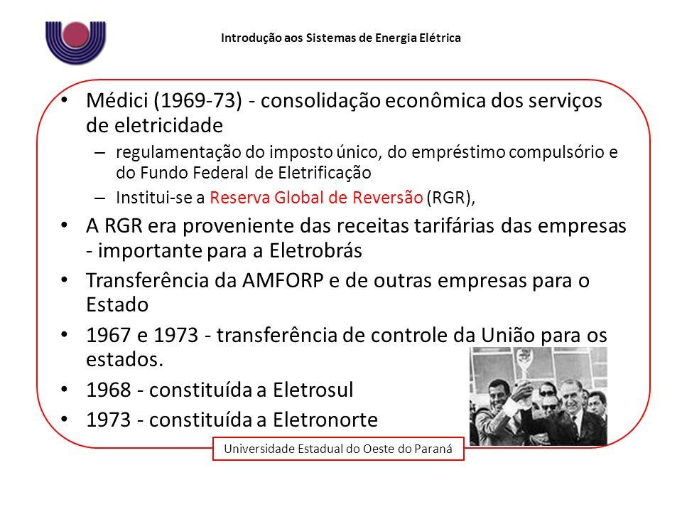 Universidade Estadual do Oeste do Paraná Introdução aos Sistemas de Energia Elétrica Médici (1969-73) - consolidação econômica dos serviços de eletric