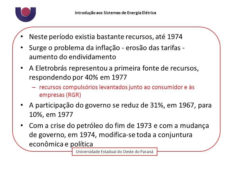 Universidade Estadual do Oeste do Paraná Introdução aos Sistemas de Energia Elétrica Neste período existia bastante recursos, até 1974 Surge o problem