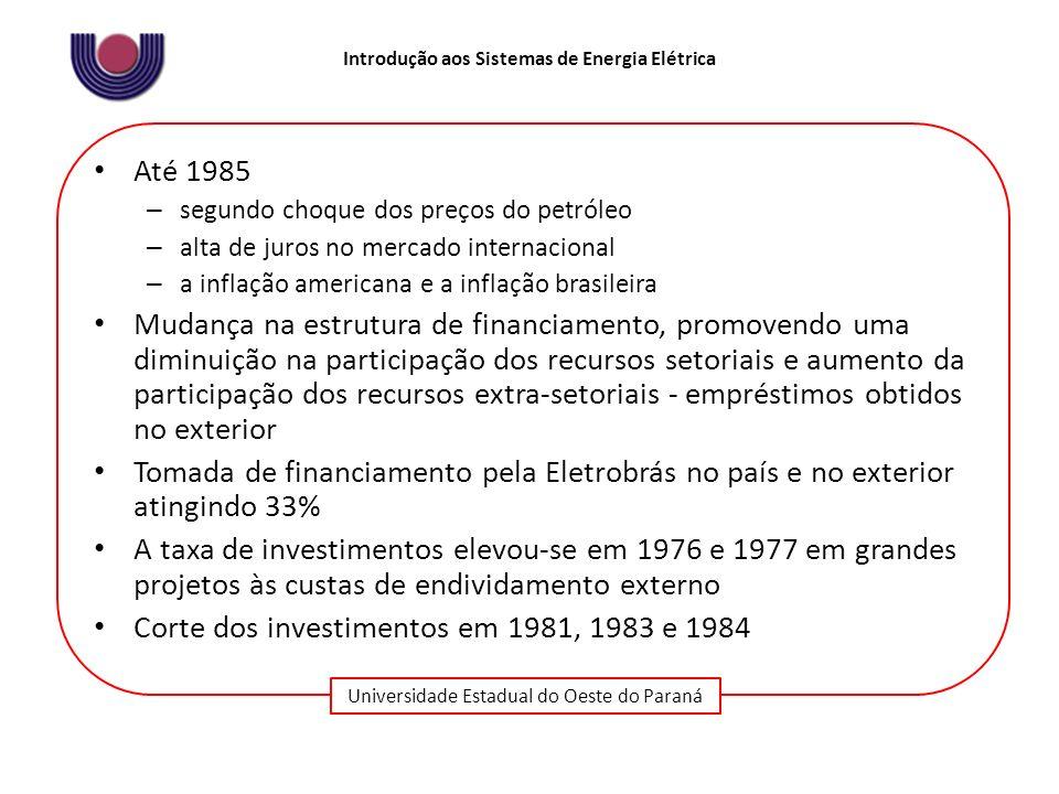 Universidade Estadual do Oeste do Paraná Introdução aos Sistemas de Energia Elétrica Até 1985 – segundo choque dos preços do petróleo – alta de juros