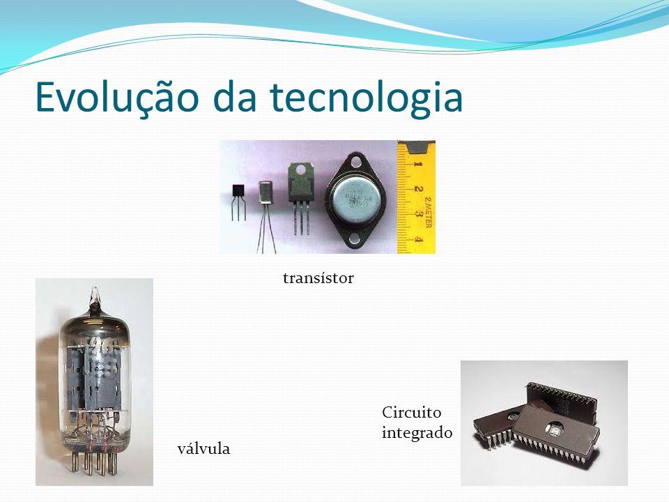 Evolução da tecnologia válvula transístor Circuito integrado
