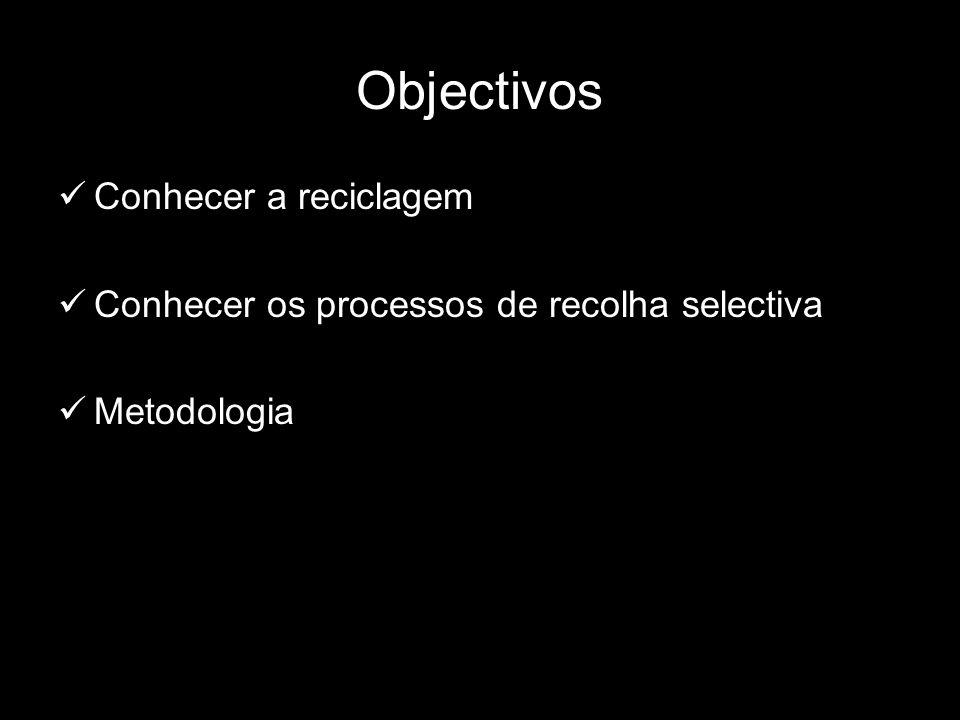 Objectivos Conhecer a reciclagem Conhecer os processos de recolha selectiva Metodologia