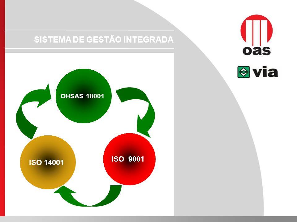 SISTEMA DE GESTÃO INTEGRADA OHSAS 18001 ISO 9001 ISO 14001