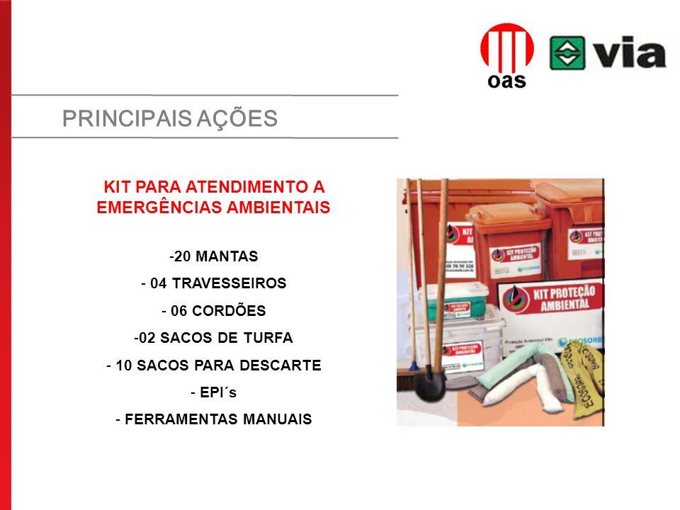 PRINCIPAIS AÇÕES KIT PARA ATENDIMENTO A EMERGÊNCIAS AMBIENTAIS -20 MANTAS - 04 TRAVESSEIROS - 06 CORDÕES -02 SACOS DE TURFA - 10 SACOS PARA DESCARTE -
