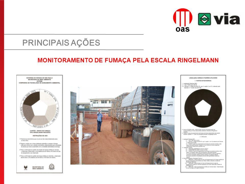PRINCIPAIS AÇÕES MONITORAMENTO DE FUMAÇA PELA ESCALA RINGELMANN