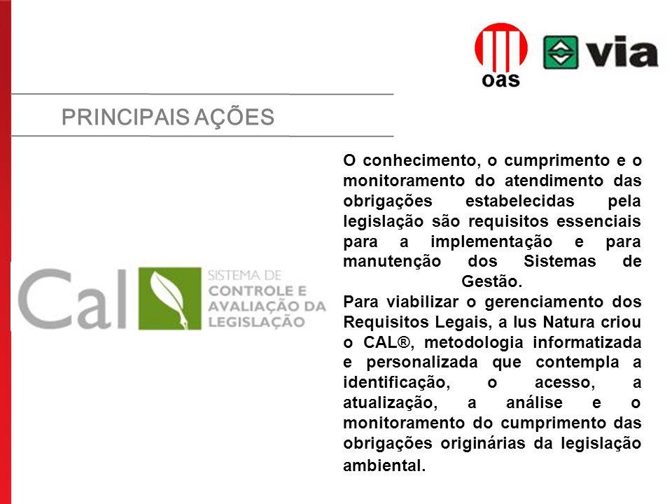 PRINCIPAIS AÇÕES O conhecimento, o cumprimento e o monitoramento do atendimento das obrigações estabelecidas pela legislação são requisitos essenciais