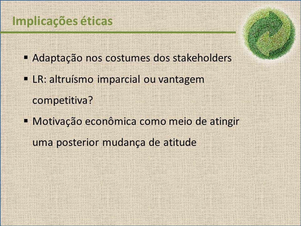 Implicações éticas Adaptação nos costumes dos stakeholders LR: altruísmo imparcial ou vantagem competitiva? Motivação econômica como meio de atingir u