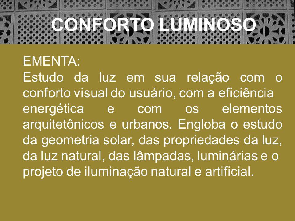 Resumindo: 3 eixos: a)Geometria Solar b)Iluminação natural c)Luminotecnia CONFORTO LUMINOSO