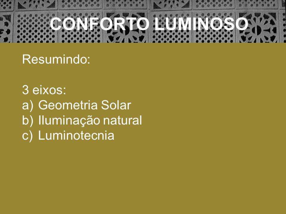 Bibliografia básica: BITTENCOURT, L.S.Uso das cartas solares: diretrizes para arquitetos.