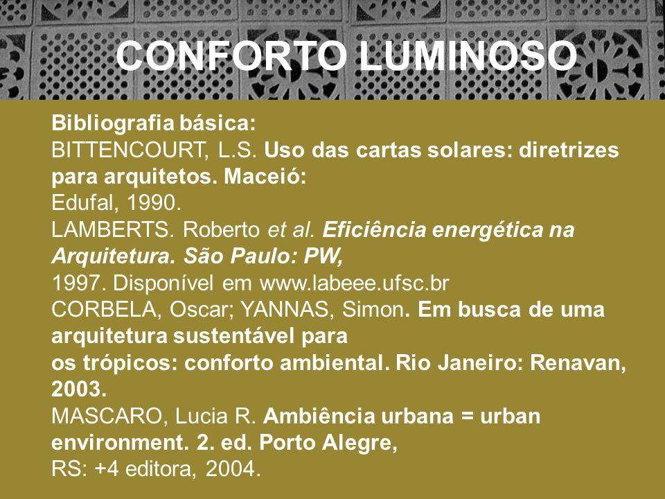 SCHMID, Aloísio Leoni.A idéia de conforto: reflexões sobre o ambiente construído.