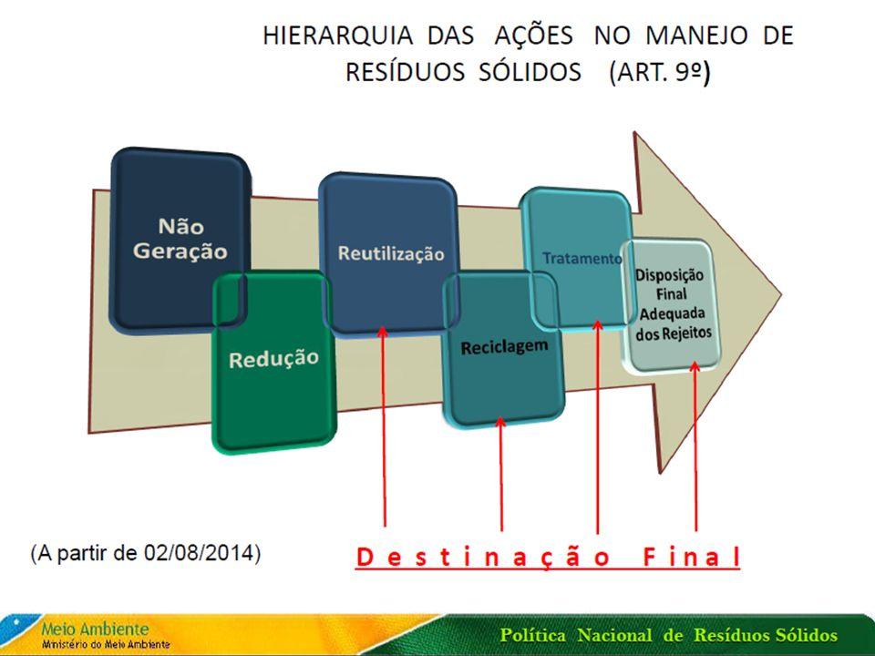 ATIVIDADE PARA O DIA 01/06 – Com apresentação.Grupos de 07 integrantes.