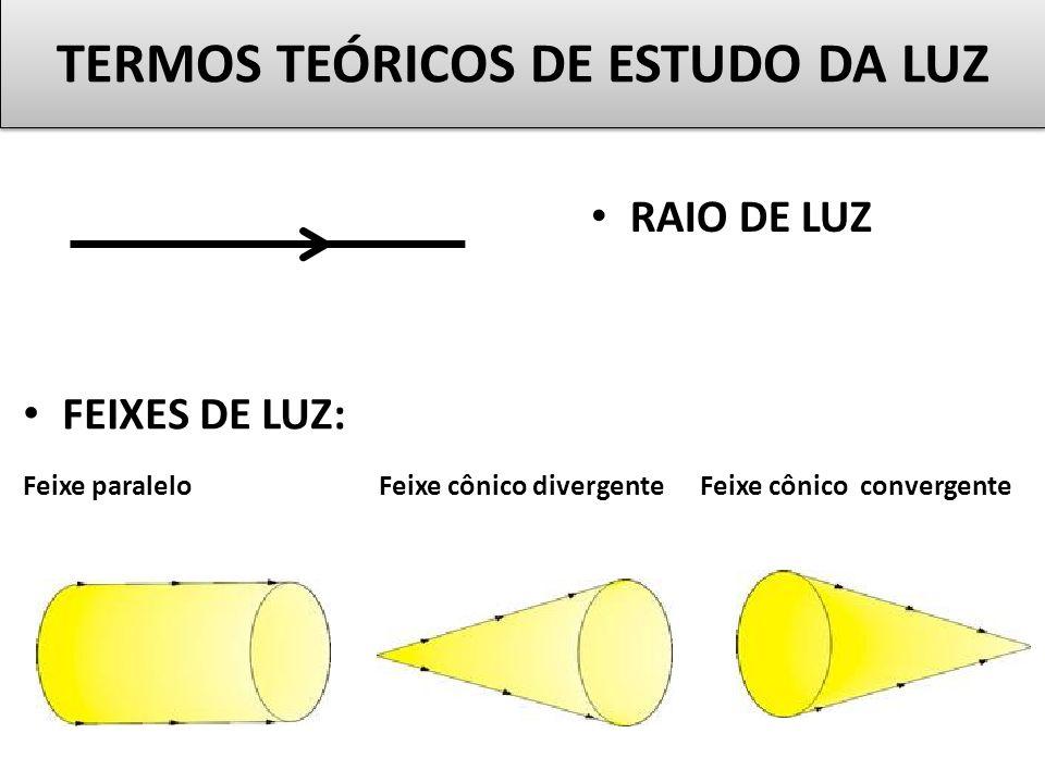 FONTES PRIMÁRIAS OU CORPOS LUMINOSOS: Produzem a própria luz.