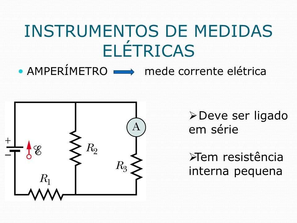 INSTRUMENTOS DE MEDIDAS ELÉTRICAS AMPERÍMETRO mede corrente elétrica Deve ser ligado em série Tem resistência interna pequena