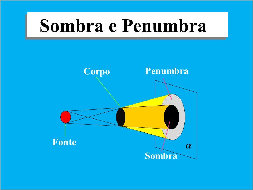 Fonte Corpo Penumbra Sombra Sombra e Penumbra