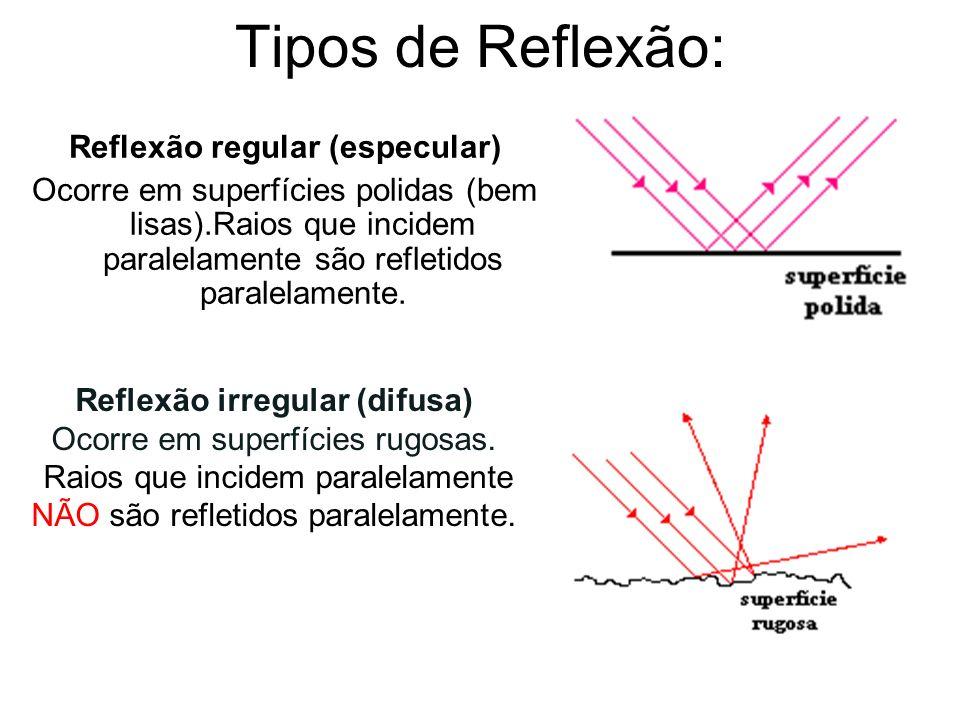 Reflexão regular (especular) Ocorre em superfícies polidas (bem lisas).Raios que incidem paralelamente são refletidos paralelamente. Reflexão irregula