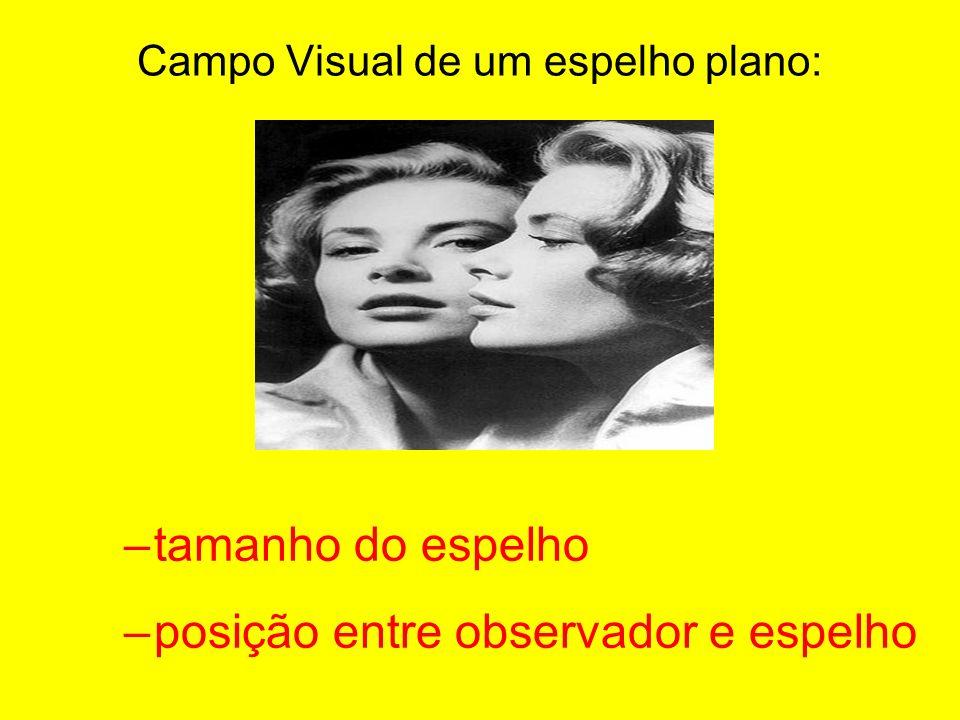 Campo Visual de um espelho plano: –tamanho do espelho –posição entre observador e espelho