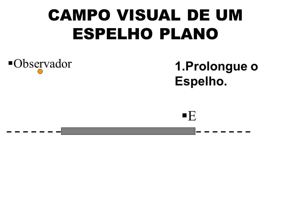 CAMPO VISUAL DE UM ESPELHO PLANO 1.Prolongue o Espelho. Observador E