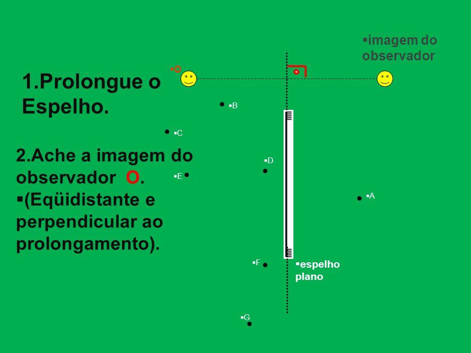 espelho plano O A B C D E F G 1.Prolongue o Espelho. 2.Ache a imagem do observador O. (Eqüidistante e perpendicular ao prolongamento). imagem do obser