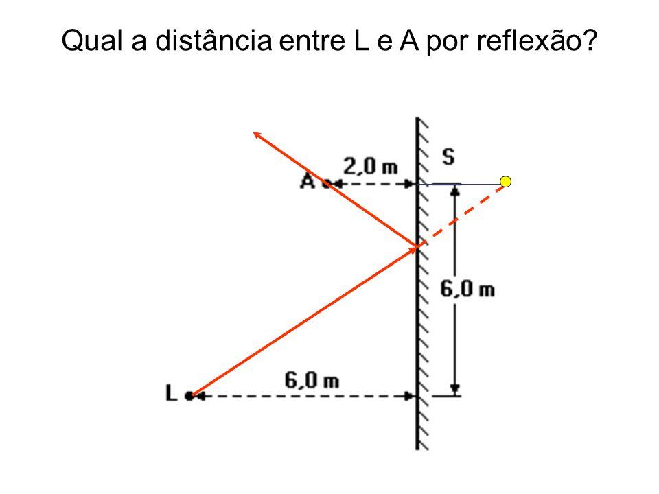 A Qual a distância entre L e A por reflexão?