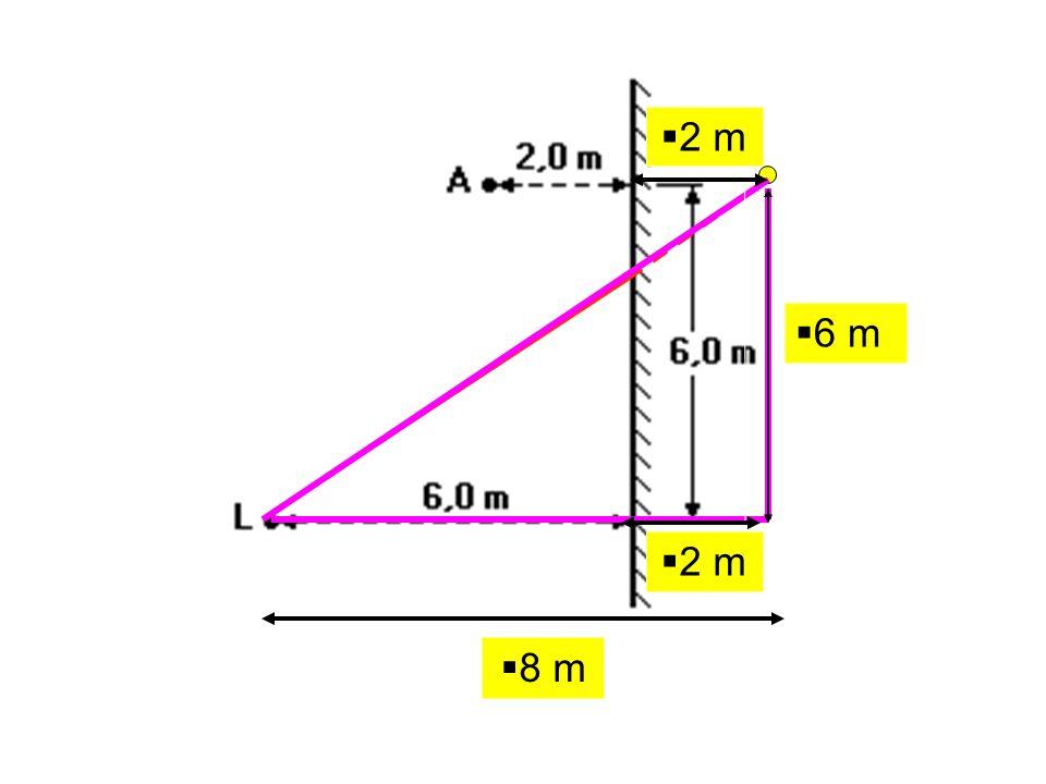 A 8 m 6 m 2 m