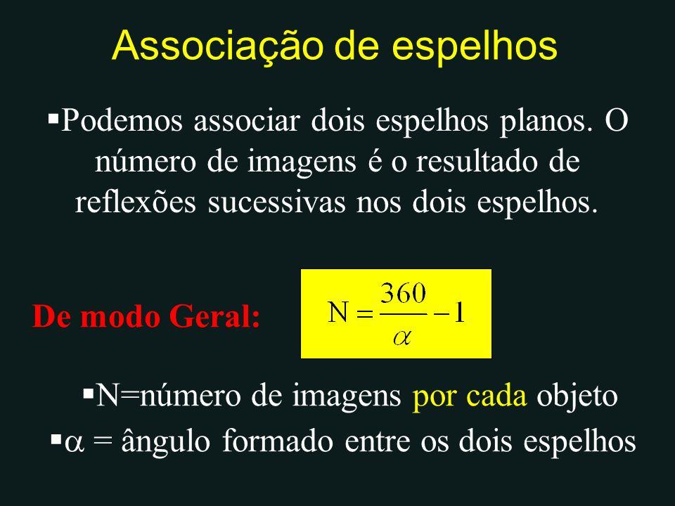 Podemos associar dois espelhos planos. O número de imagens é o resultado de reflexões sucessivas nos dois espelhos. De modo Geral: N=número de imagens