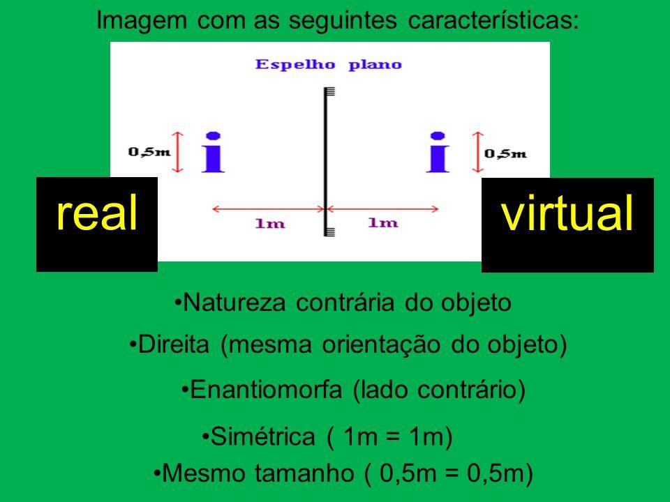 Imagem com as seguintes características: Natureza contrária do objeto Direita (mesma orientação do objeto) Simétrica ( 1m = 1m) Mesmo tamanho ( 0,5m =