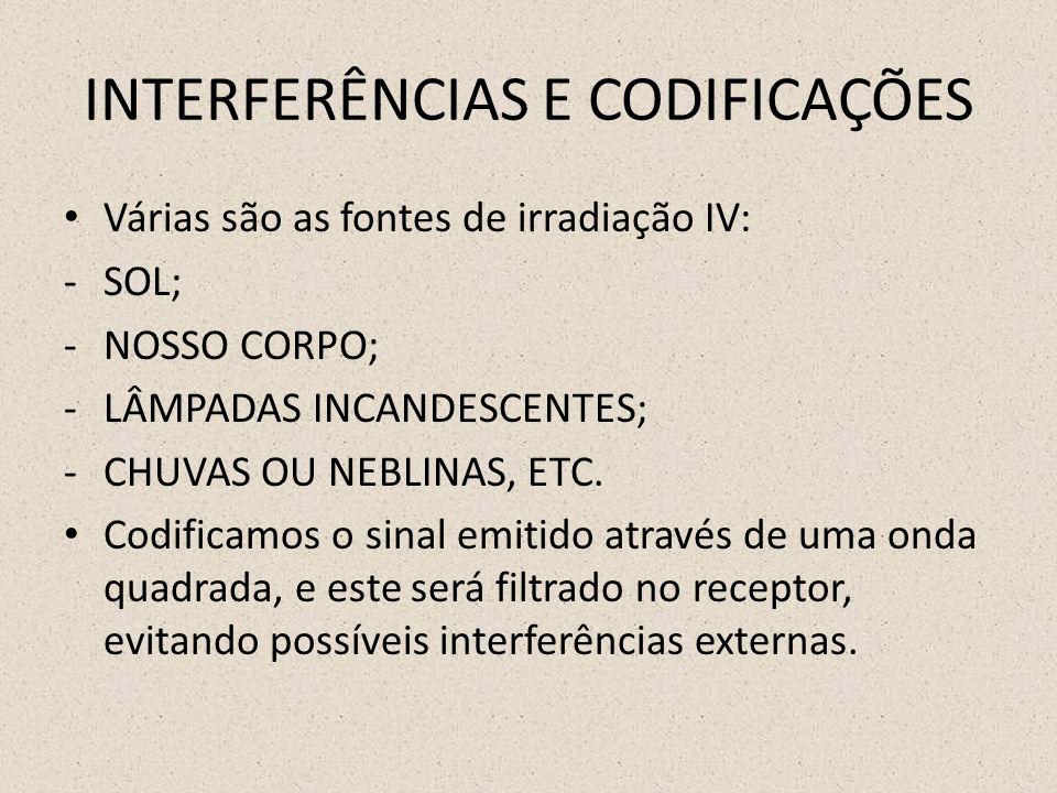 INTERFERÊNCIAS E CODIFICAÇÕES Várias são as fontes de irradiação IV: -SOL; -NOSSO CORPO; -LÂMPADAS INCANDESCENTES; -CHUVAS OU NEBLINAS, ETC. Codificam