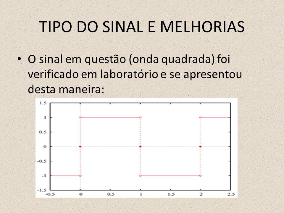 TIPO DO SINAL E MELHORIAS O sinal em questão (onda quadrada) foi verificado em laboratório e se apresentou desta maneira: