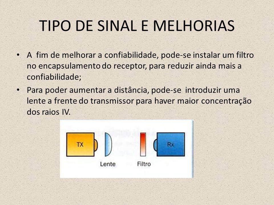 TIPO DE SINAL E MELHORIAS A fim de melhorar a confiabilidade, pode-se instalar um filtro no encapsulamento do receptor, para reduzir ainda mais a conf
