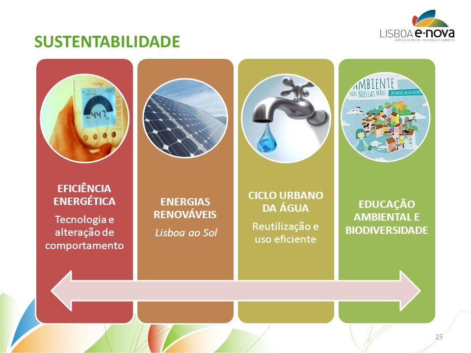 EFICIÊNCIA ENERGÉTICA Tecnologia e alteração de comportamento ENERGIAS RENOVÁVEIS Lisboa ao Sol CICLO URBANO DA ÁGUA Reutilização e uso eficiente EDUCAÇÃO AMBIENTAL E BIODIVERSIDADE 25 SUSTENTABILIDADE