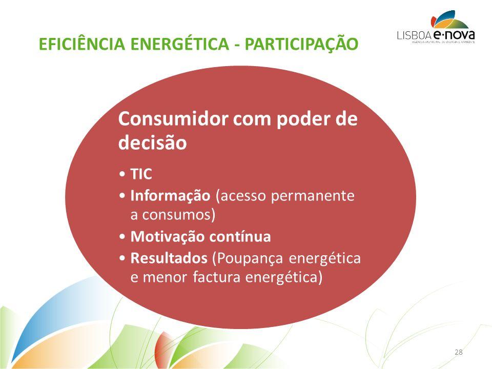 Consumidor com poder de decisão TIC Informação (acesso permanente a consumos) Motivação contínua Resultados (Poupança energética e menor factura energética) EFICIÊNCIA ENERGÉTICA - PARTICIPAÇÃO 28