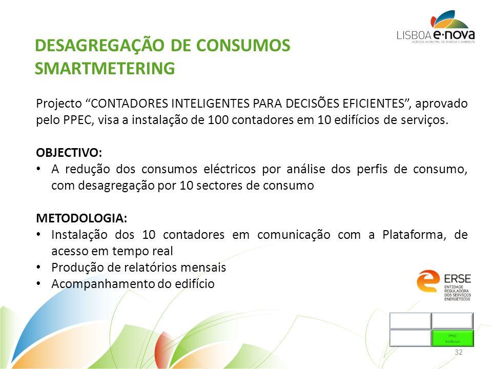 Projecto CONTADORES INTELIGENTES PARA DECISÕES EFICIENTES, aprovado pelo PPEC, visa a instalação de 100 contadores em 10 edifícios de serviços.