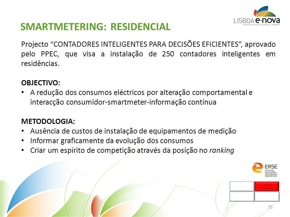 Projecto CONTADORES INTELIGENTES PARA DECISÕES EFICIENTES, aprovado pelo PPEC, que visa a instalação de 250 contadores inteligentes em residências.