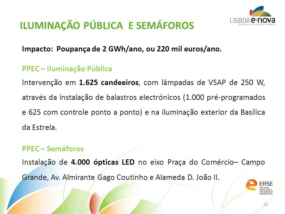 ILUMINAÇÃO PÚBLICA E SEMÁFOROS 42 Impacto: Poupança de 2 GWh/ano, ou 220 mil euros/ano.